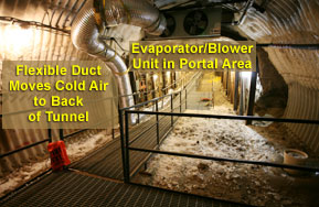 Cooling Inside Tunnel—Blower/Evaporator Unit with duct to carry cold air to the back of the tunnel.